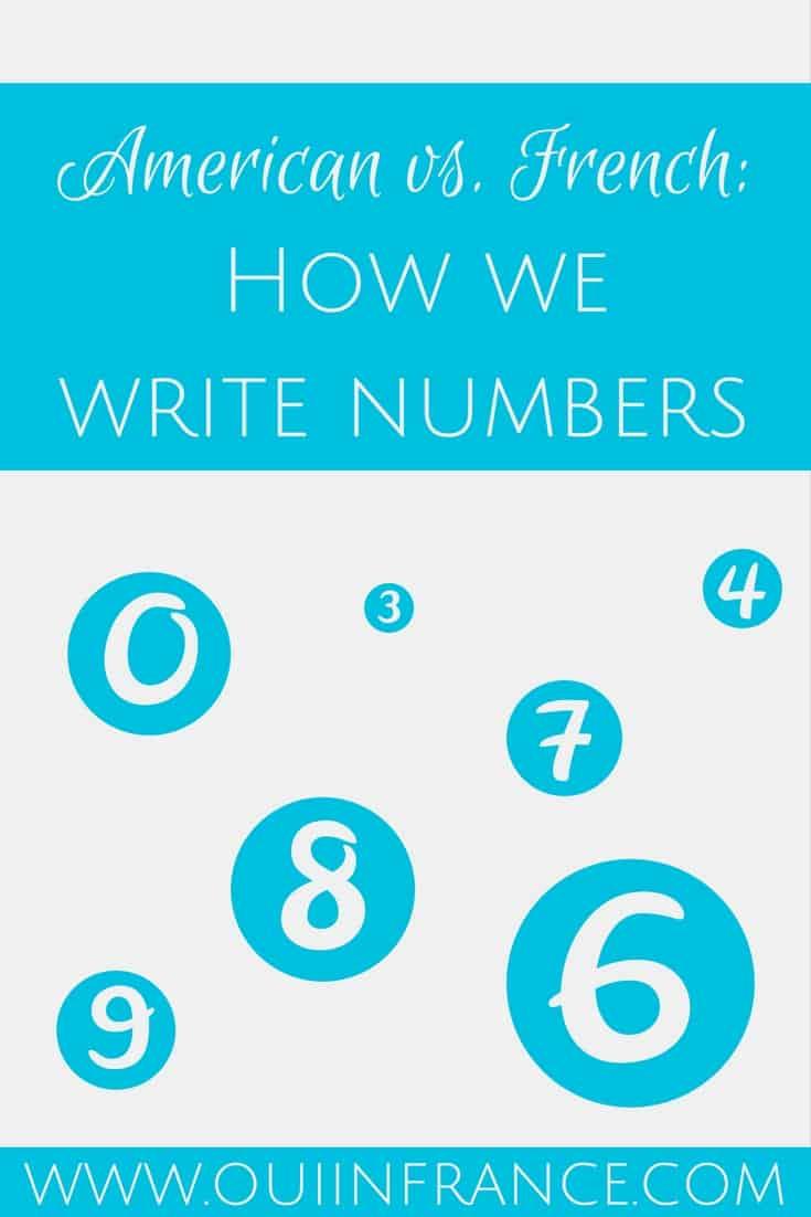 international phone number format list