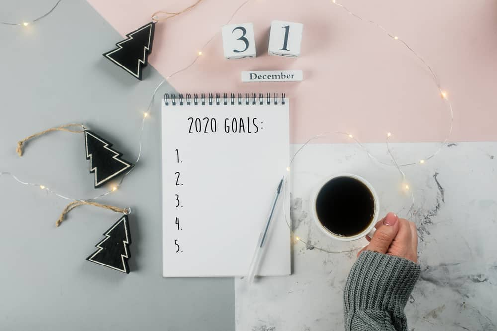 blogging goals year in review